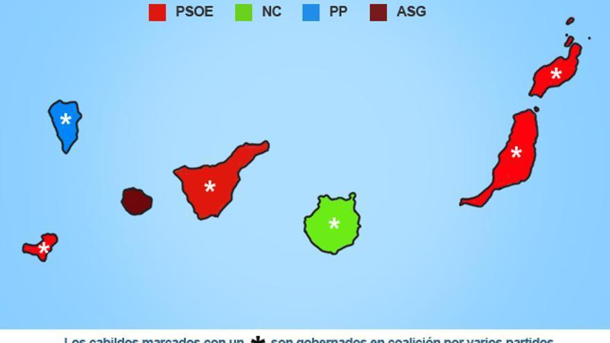 Mapa político de los Cabildos en Canarias.