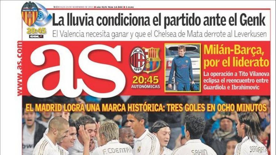 De las portadas del día (23/11/2011) #13