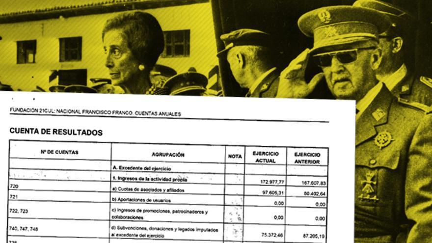 Parte de las cuentas de la Fundación Franco de 2015.