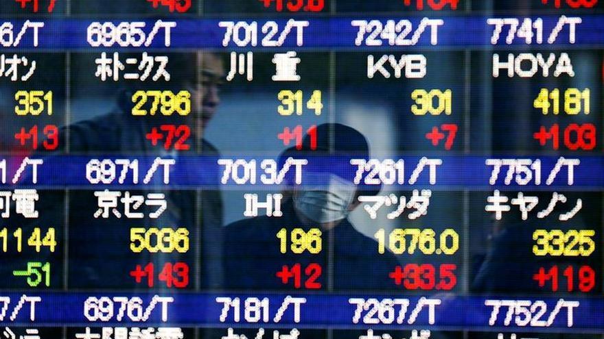 El Nikkei cae un 0,62 por ciento hasta los 15.868,81 puntos