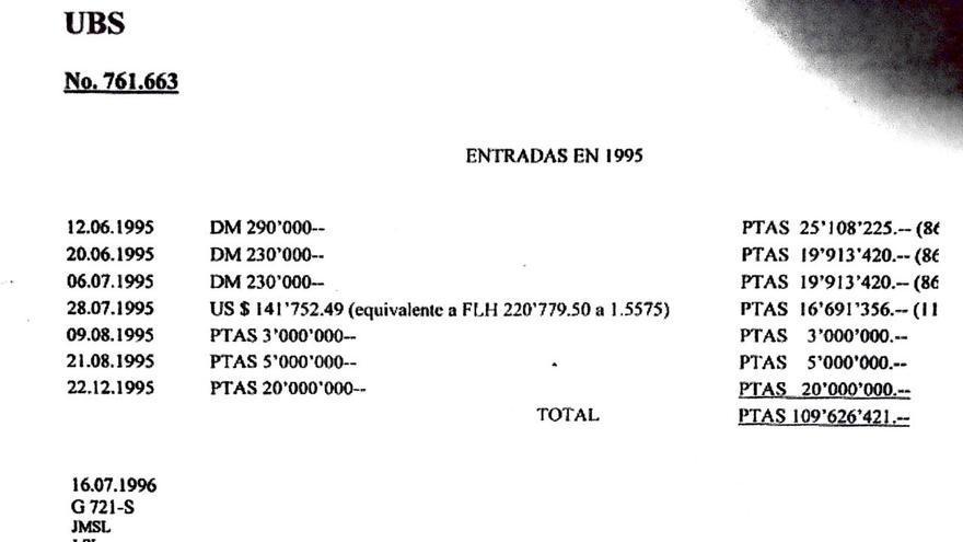 Uno de los extractos de una cuenta en Suiza aportados por la esposa de Soria a un proceso civil.