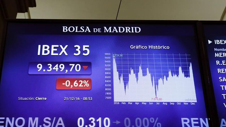 La Bolsa española abre con una caída del 0,32 por ciento, pero mantiene los 9.300