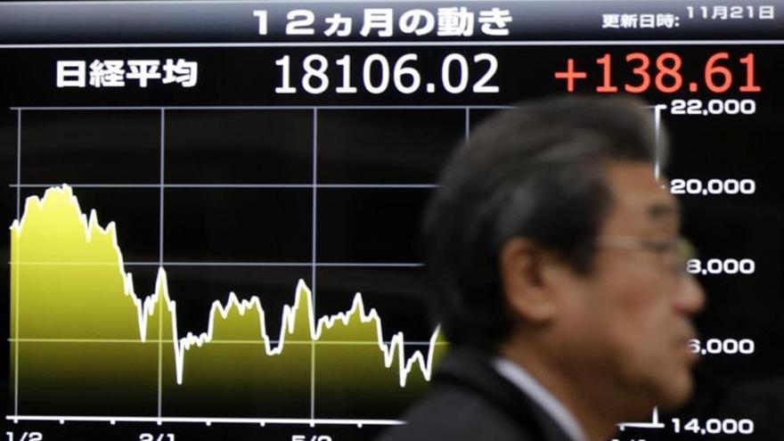 Japón logró un superávit comercial de 849 millones de euros en agosto