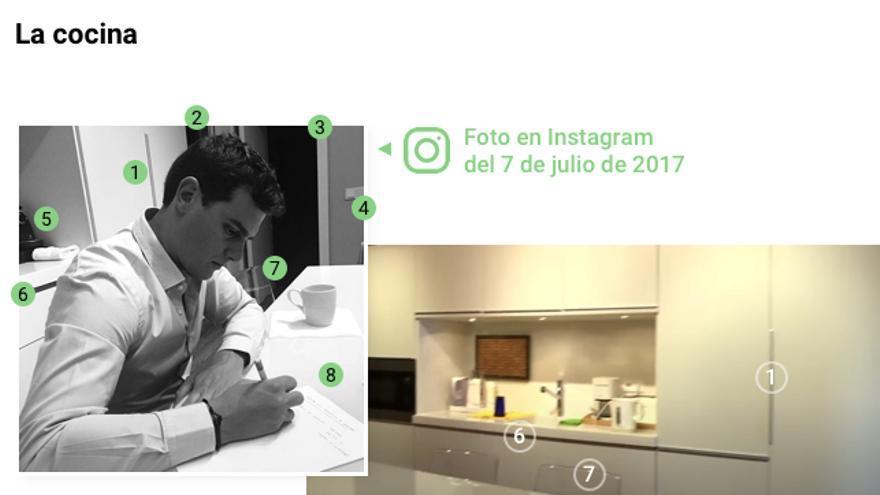 Cocina del apartamento de Kike Sarasola cedido a Albert Rivera
