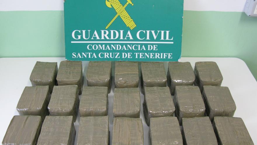 Droga incautada. Foto: Guardia Civil.