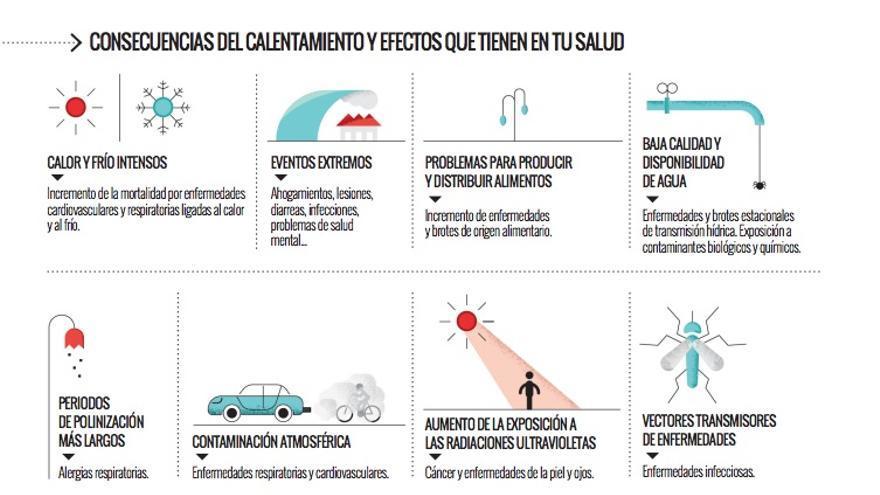 Infografía: @CovaFdez