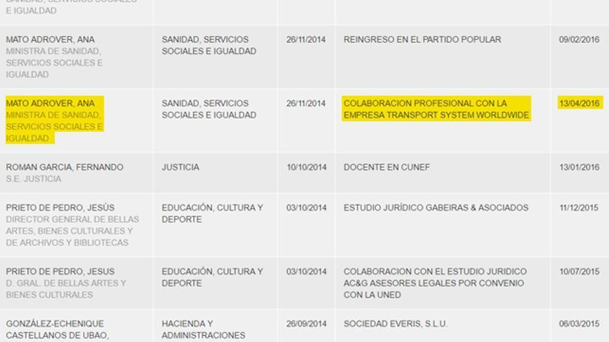 Captura de pantalla del Portal de Transparencia con la autorización de la exministra Ana Mato