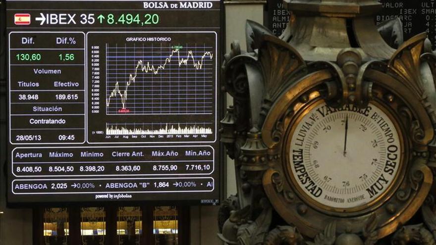 El IBEX roza 8.500 puntos a mediodía pendiente de la apertura de Wall Street