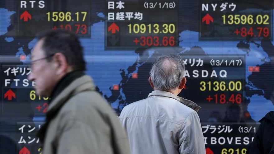 El Nikkei cae 134,33 puntos, el 1,25 por ciento, hasta las 10.575,60 unidades