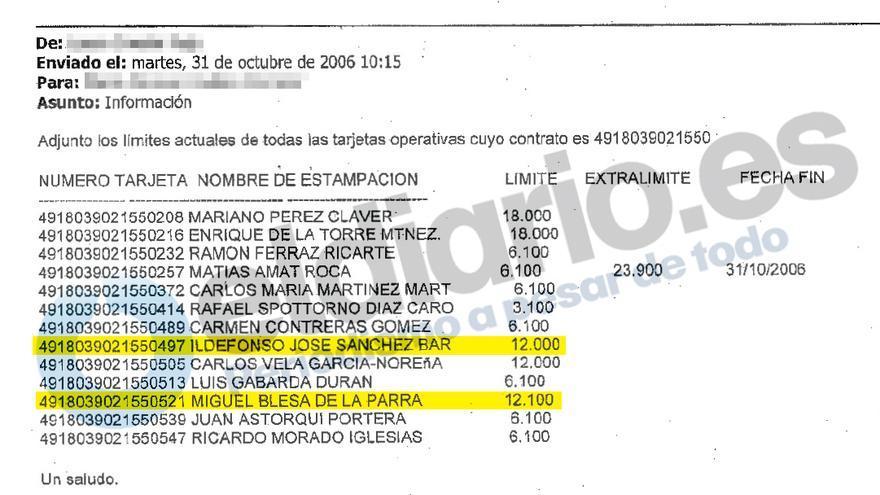 Listado de los límites de las tarjetas de algunos directivos de Caja Madrid