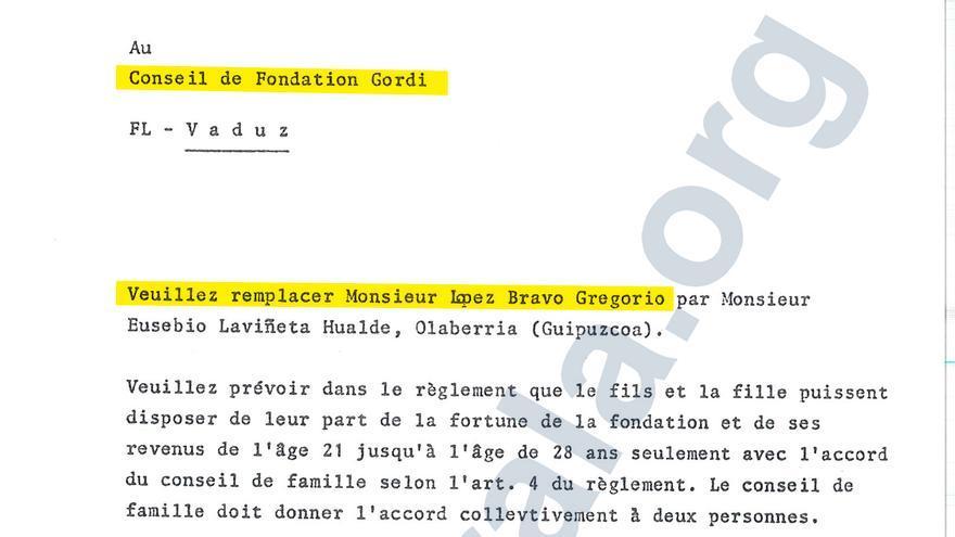 Cese de Gregorio López-Bravo como administrador de la Fundación Gordi cuatro meses después de su muerte.