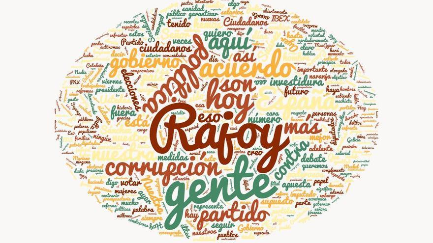 Discurso de Pablo Iglesias en el debate de investidura de Mariano Rajoy.