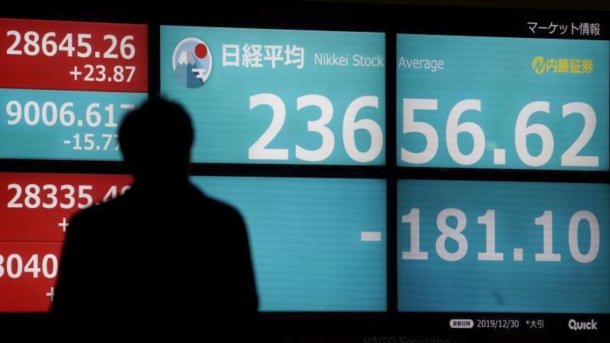 El Nikkei pierde un 0,45 % ante nuevas complicaciones sobre EEUU y China