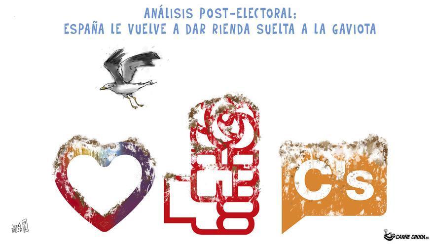 Análisis post-electoral
