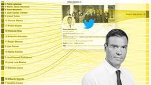 Gobierno en Twitter