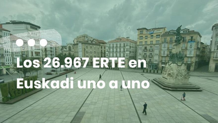 ERTE en Euskadi, carátula