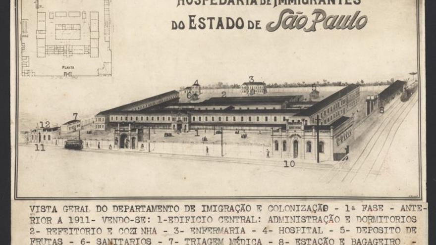 Hospedería de los Inmigrantes de São Paulo.