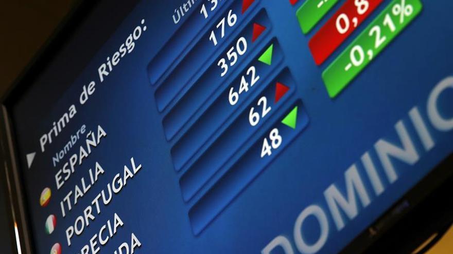 La prima de riesgo española sube a 129 puntos debido al repunte de los bonos