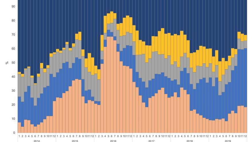 C:\fakepath\Gráfico 3-PdP.jpg