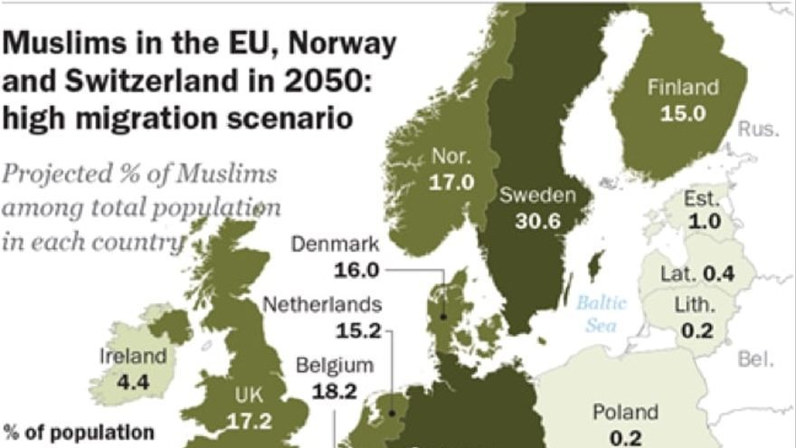 Musulmanes en la Unión Europea, Noruega y Suiza en 2050 en el caso de un escenario de gran inmigración