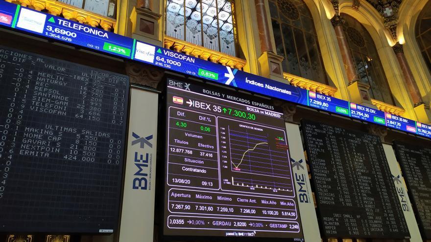 La bolsa española baja el 0,38 % en la apertura y se acerca a 7.200 puntos