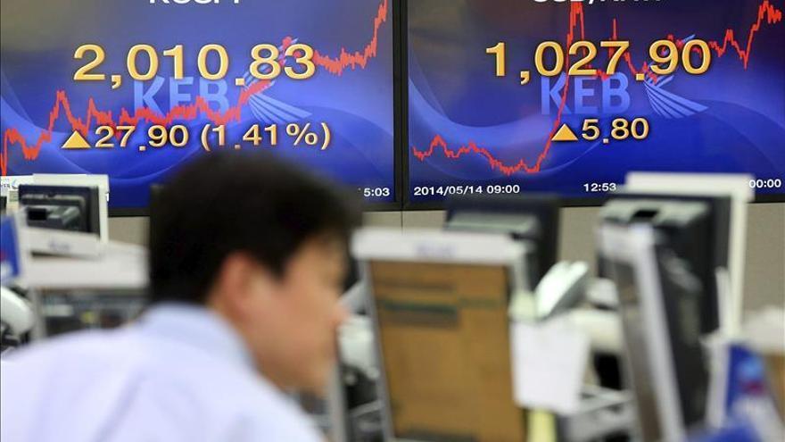 El Kospi surcoreano sube un 0,33 por ciento hasta los 2.128,01 puntos