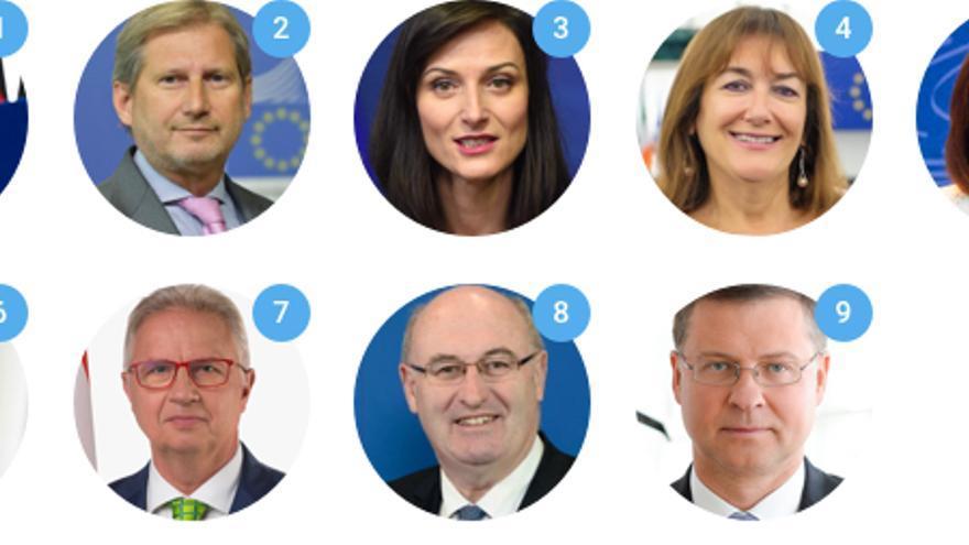 Imagen de los miembros populares de la Comisión Europea.