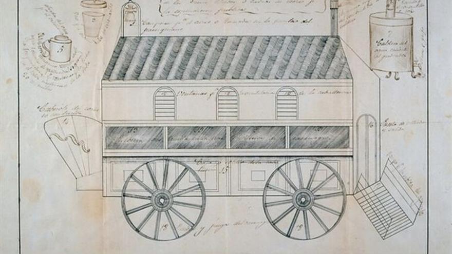 'Carruaje para caballerizas para la conducción higiénica de las burras, vacas o cabras de leche para la expedición pública', abril de 1865.