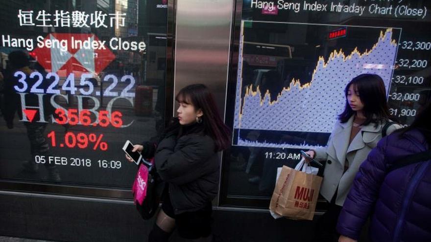 Las protestas y la mala producción industrial china lastran al Hang Seng