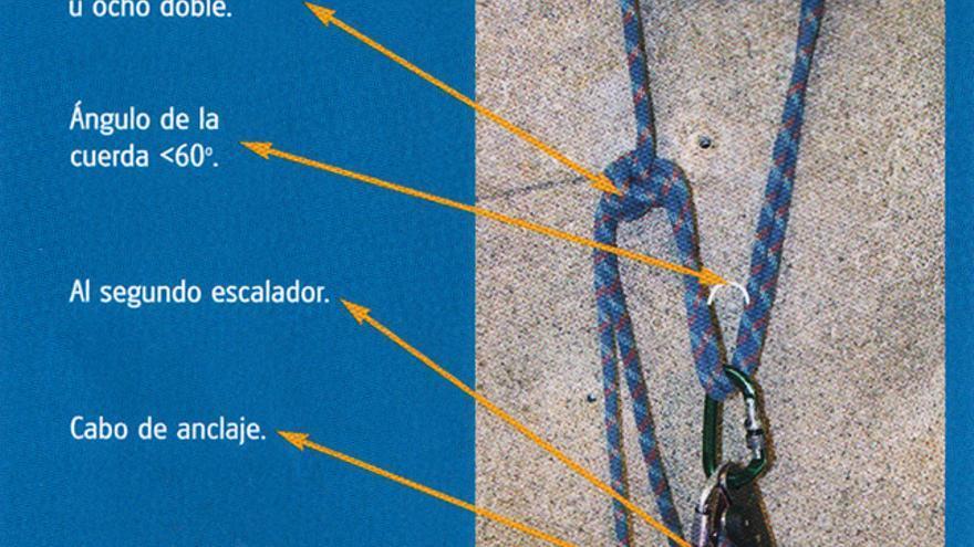 Triángulo americano con la cuerda