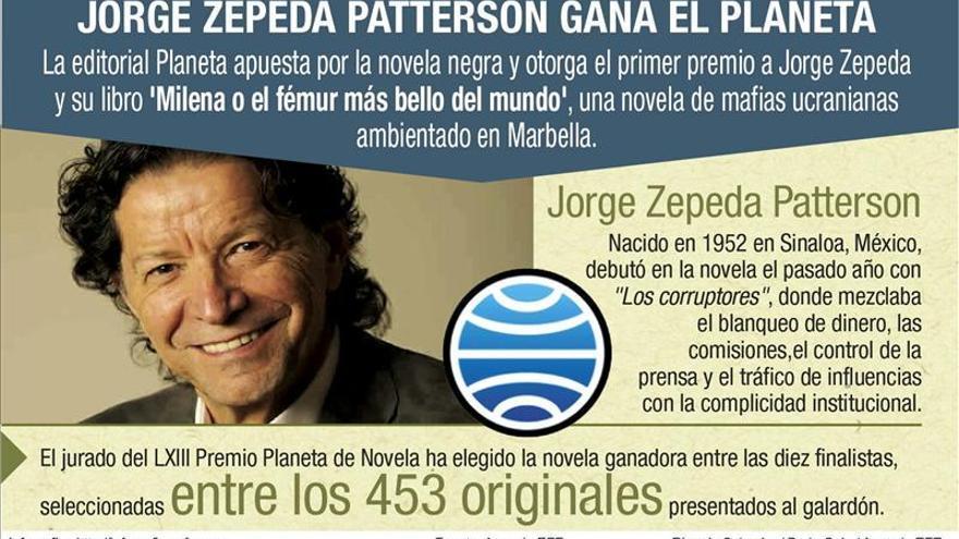 Jorge Zepeda cree que la ficción te da herramientas para ver la realidad más oscura
