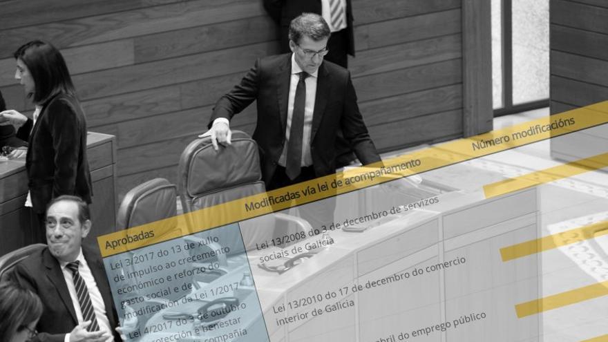 Feijóo en el Parlamento de Galicia y gráfico con las leyes aprobadas y modificadas