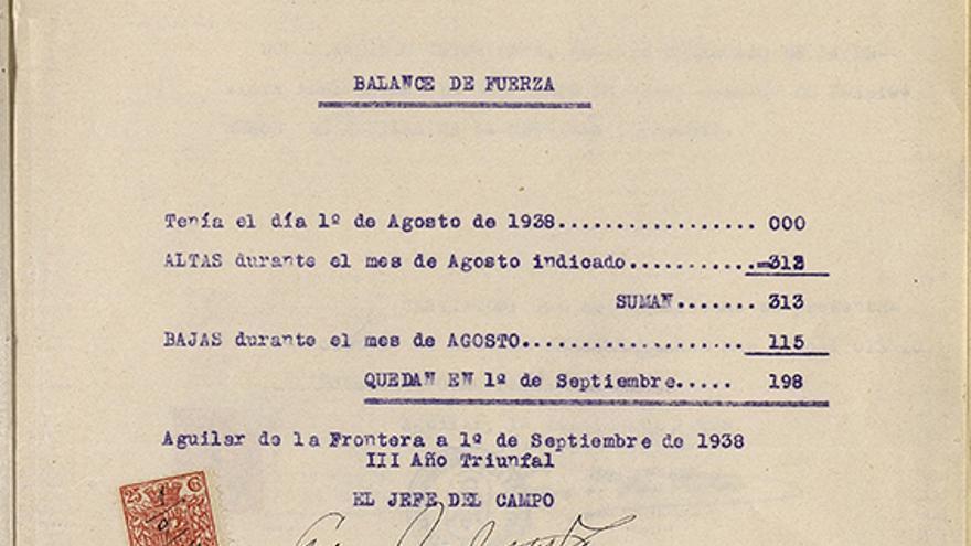 Listado de altas y bajas en agosto de 1938 del Campo de Concentración de Aguilar de la Frontera.