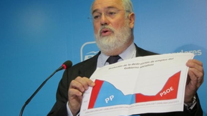 Arias Cañete. (EUROPA PRESS)