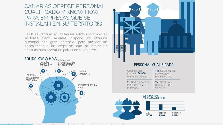 Captura de la página web en la que el Gobierno de Canarias promociona los bajos salarios de sus habitantes.