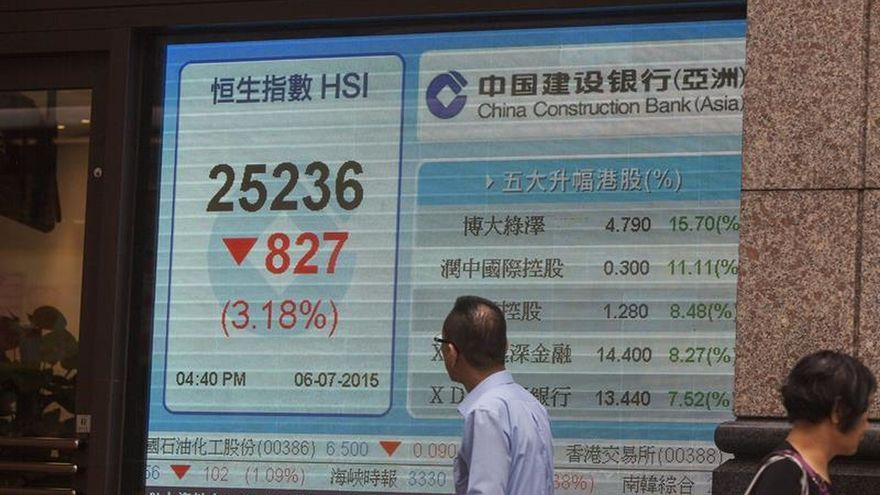 El Hang Seng pierde un 0,13 por ciento a media sesión
