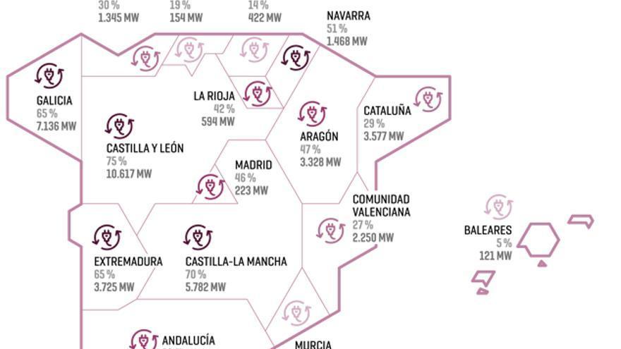 Canarias desaprovecha sus recursos naturales con solo un 8% de ...