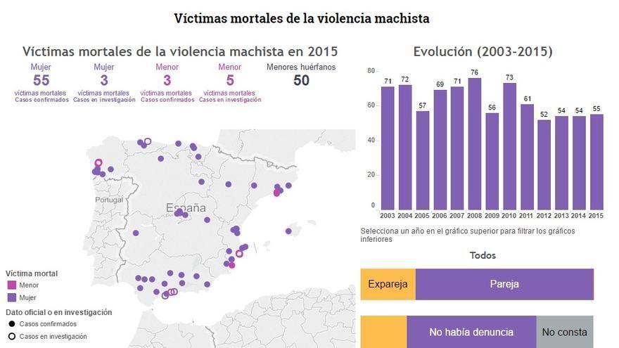 Mapa violencia machista