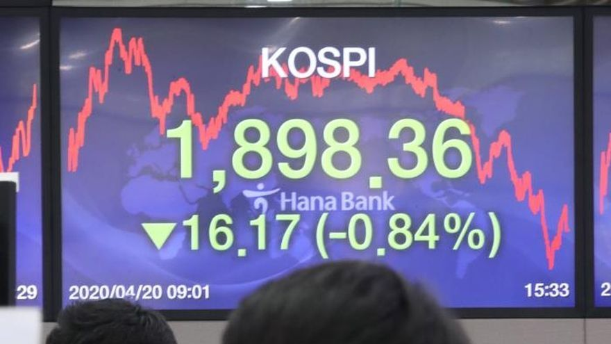 Seúl retrocede a la espera de resultados empresariales del primer trimestre.