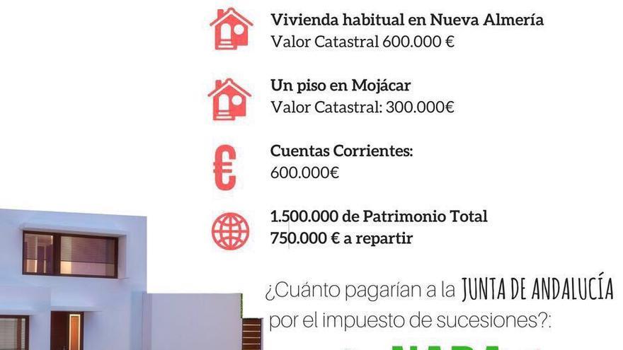 Impuesto de sucesiones y donaciones de Andalucía.