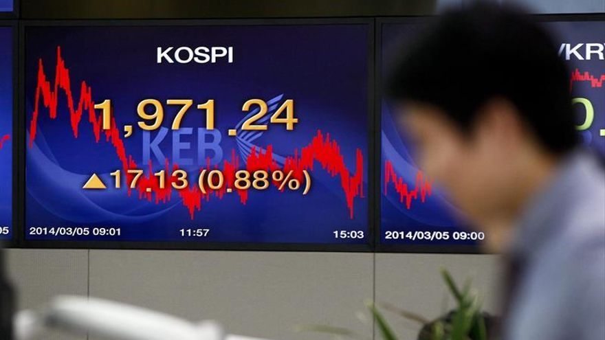 Seúl abre con una subida del 0,14 por ciento hasta las 1.974,06 unidades