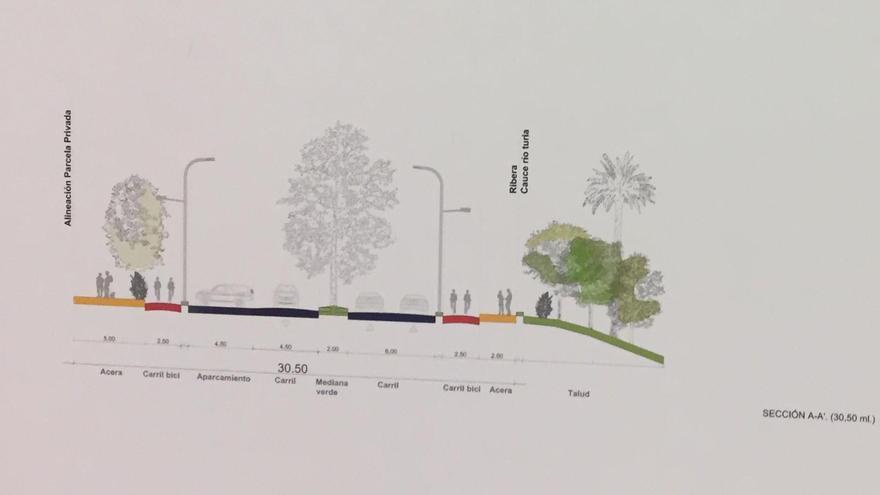 Plano de planta viaria del tramo del circuito urbano más cercano al cauce del río