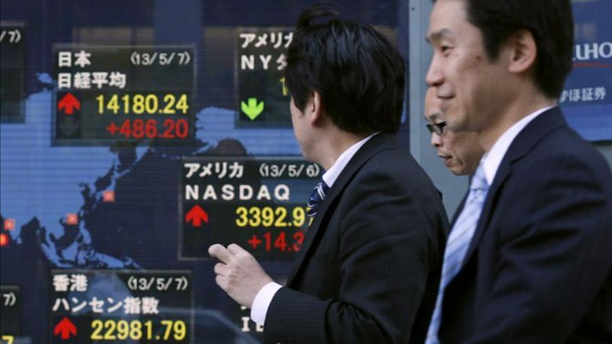 El Nikkei sube 40,35 puntos, el 0,27 por ciento, hasta 14.822,56 unidades