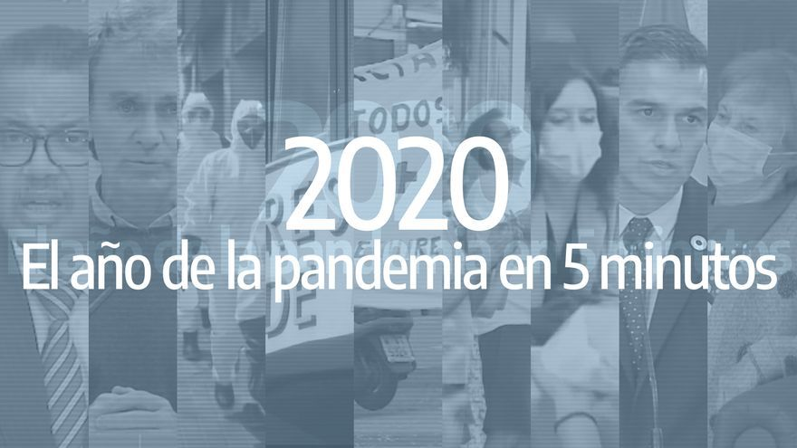 2020: the year of the pandemic in 5 minutes
