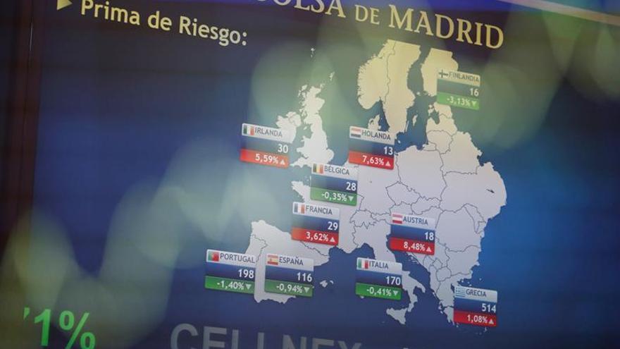 La prima de riesgo española sube a 119 puntos tras las elecciones alemanas