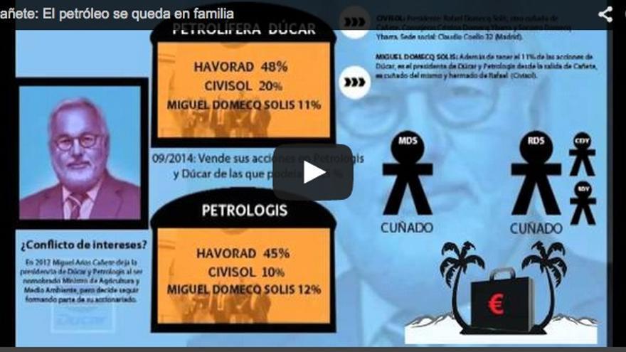 Captura del vídeo de Equo sobre las relaciones de Miguel Arias Cañete con empresas petroleras. / Equo