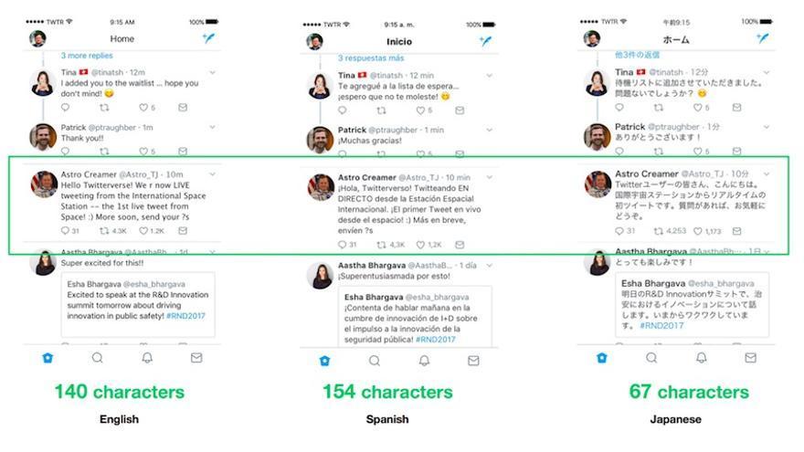 La demostración de Twitter de que en chino y japonés se escribe menos para expresar más