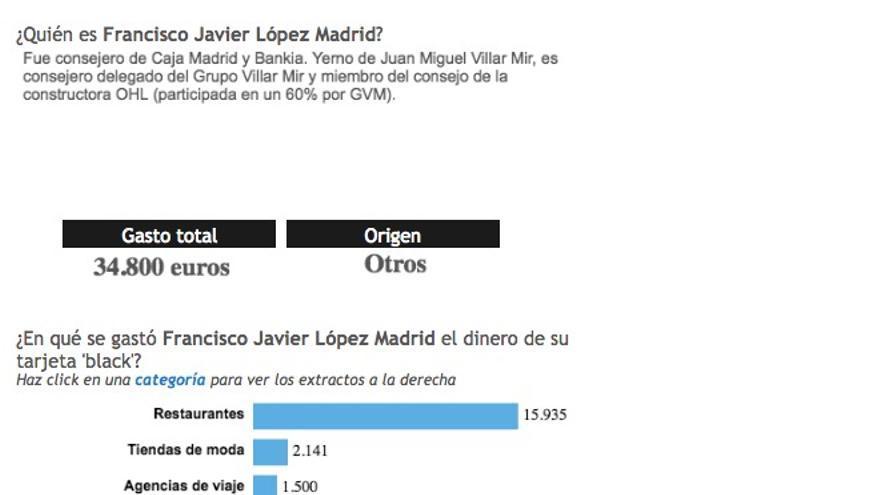 Los gastos de López Madrid con su tarjeta 'black'