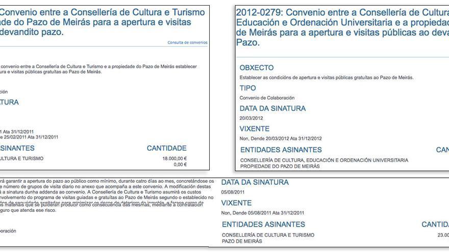 Convenios de la Xunta con los Franco en 2011 y 2012, a los que se añadió otra aportación de algo más de 9.000 euros