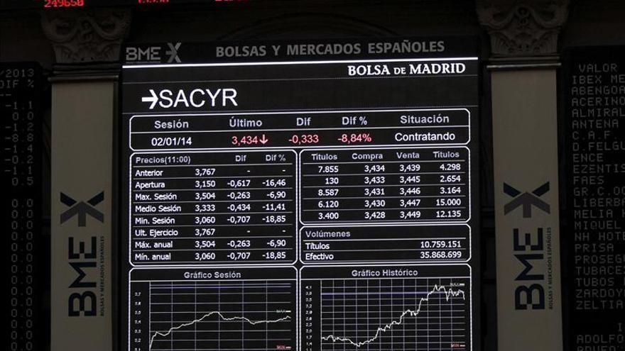 La bolsa española cambia de tendencia poco después de la apertura y sube 0,4%